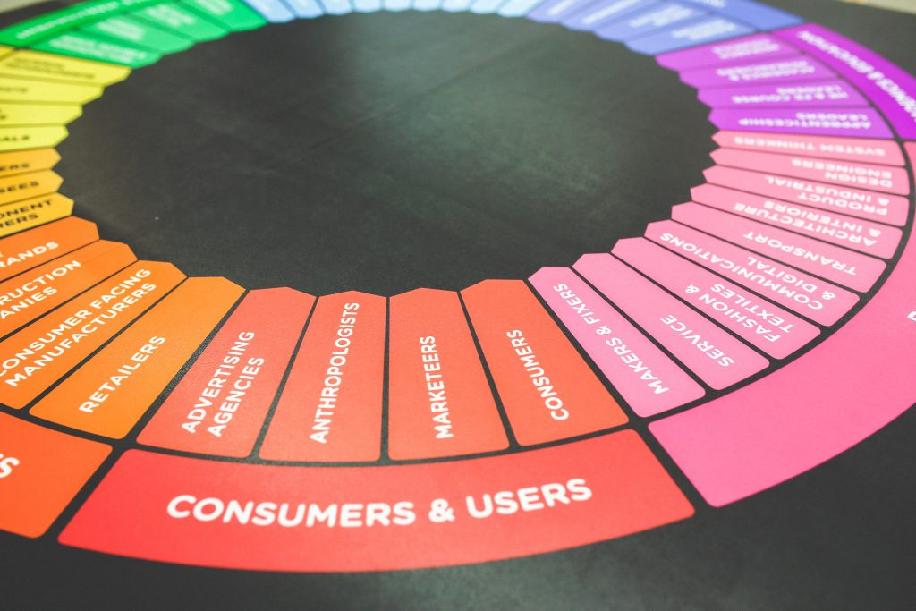 consumers and users color wheel. Six Jobs in Marketing for Degree Holders